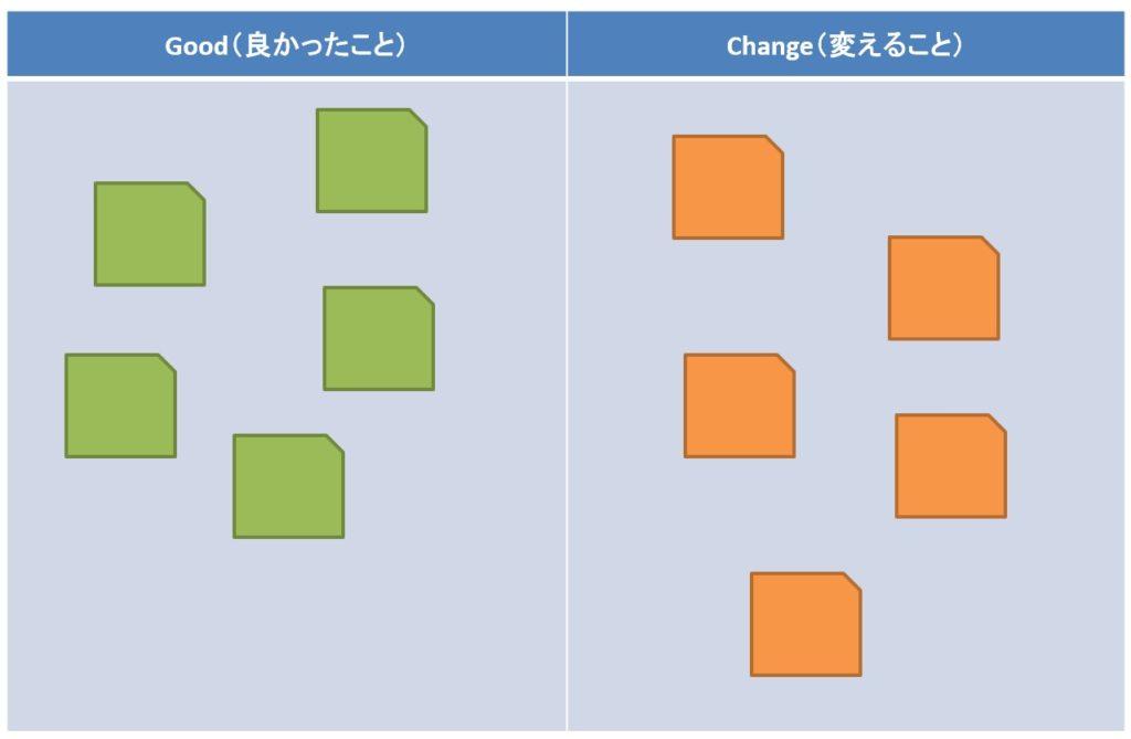 GCのフレームワークイメージ図